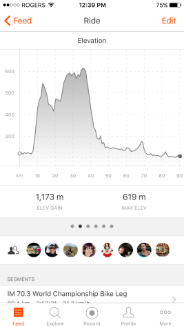The climbs were real.